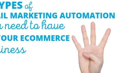Four Types Of Email Marketing Automation You Need To Have In Your Ecommerce Business
